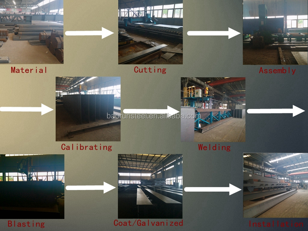 Pre engineered light steel structure prefabricated steel hangar