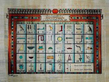 Egyptian Papyrus Paintings Hieroglyphic Alphabet