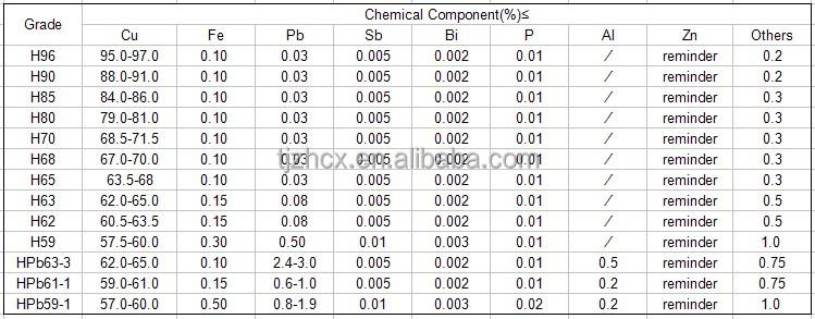 copper flat weight chart pdf