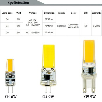 cob 9w dim ac dc 12v 24v 110v 220v g4 g9 led bulb for chandelier - G9 Led Bulb
