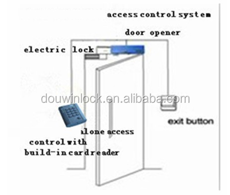 hotel rfid door access control card reader buy door access hotel rfid door access control card reader hotel access controller wiring diagram