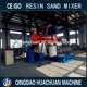 Multi-function resin sand mixer capacity 12 tons/h PLC electrical control system