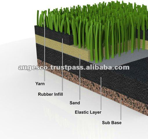 Black Crumb Rubber Granule For Artifical Grass Infill Made From ...