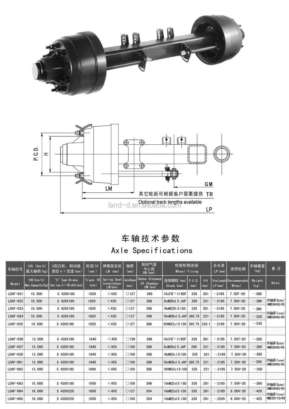American Type Rear Axle 13t Semi Trailer Square Tube Axle ...