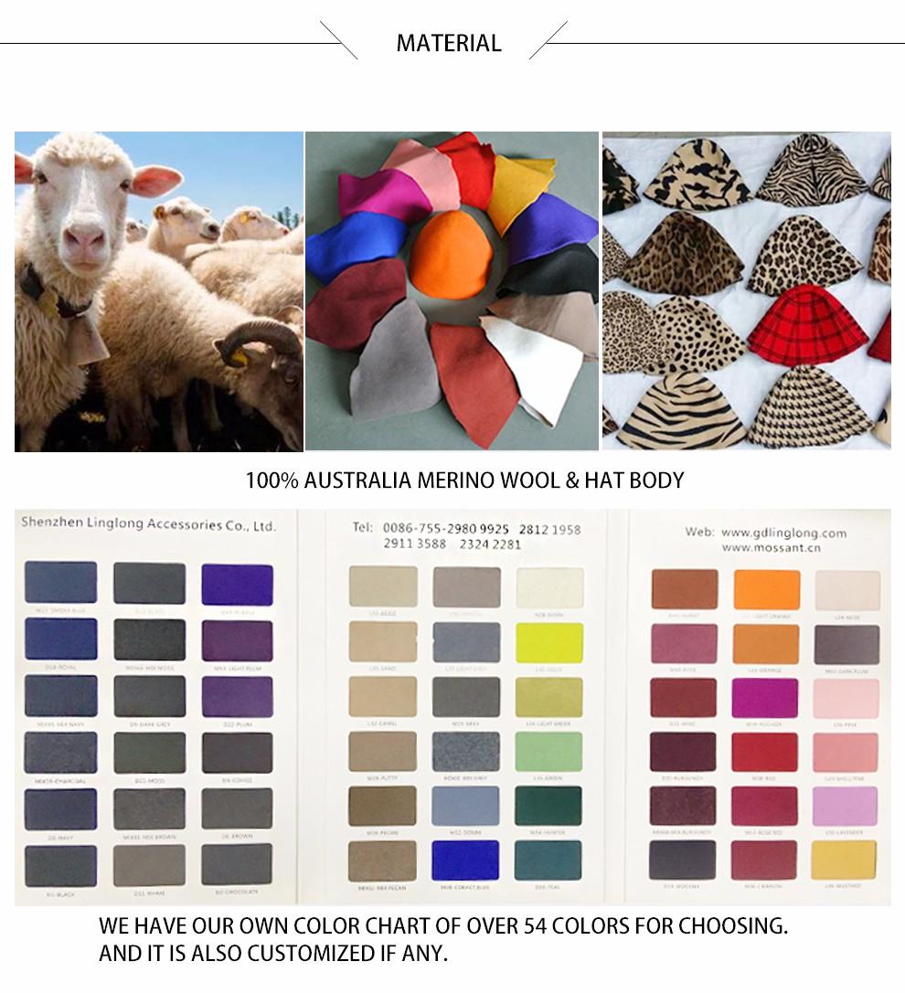 345d83941e08b2 Custom Wool Felt Pork Pie Hat Wholesale Men Hat - Buy Men Hat,Wool ...