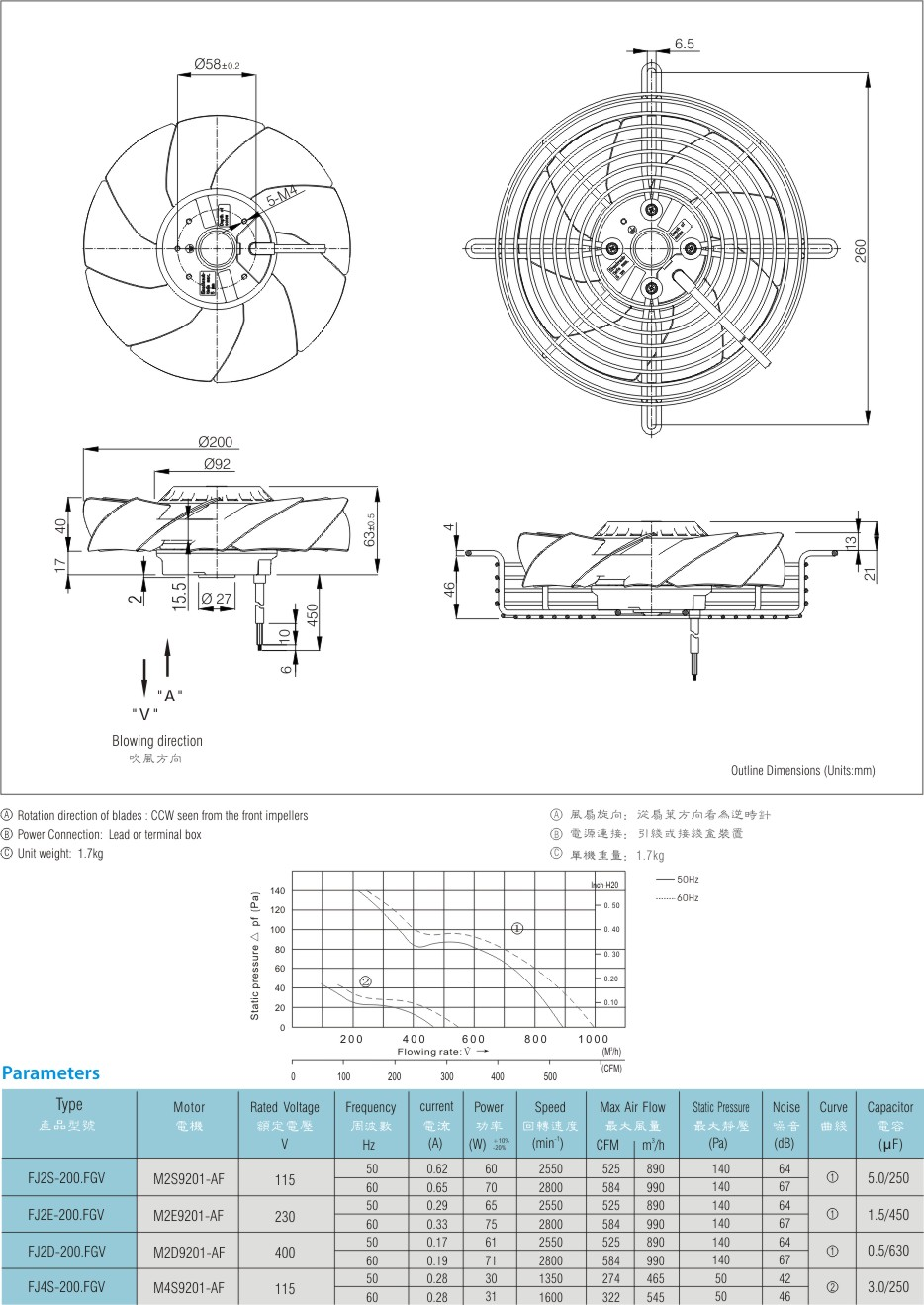 single phase external rotor motor fan poultry cooling fans 200mm