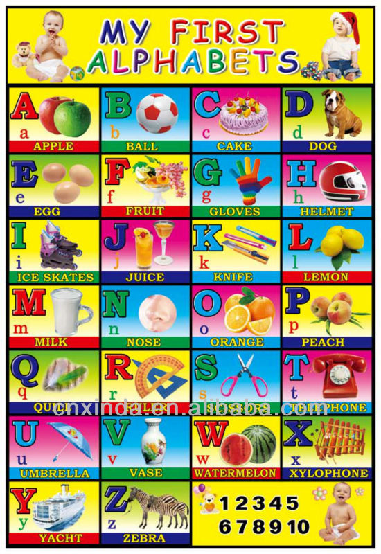Factory Wholesale Kids Educational Posters For English Learning ...