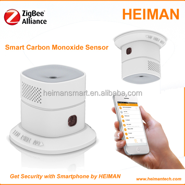 Smart home Battery Operated Carbon Monoxide Detector CO Detector Alarm with CE RoHS FCC