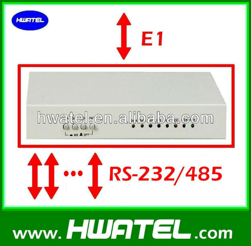 RS422 to E1 data converter