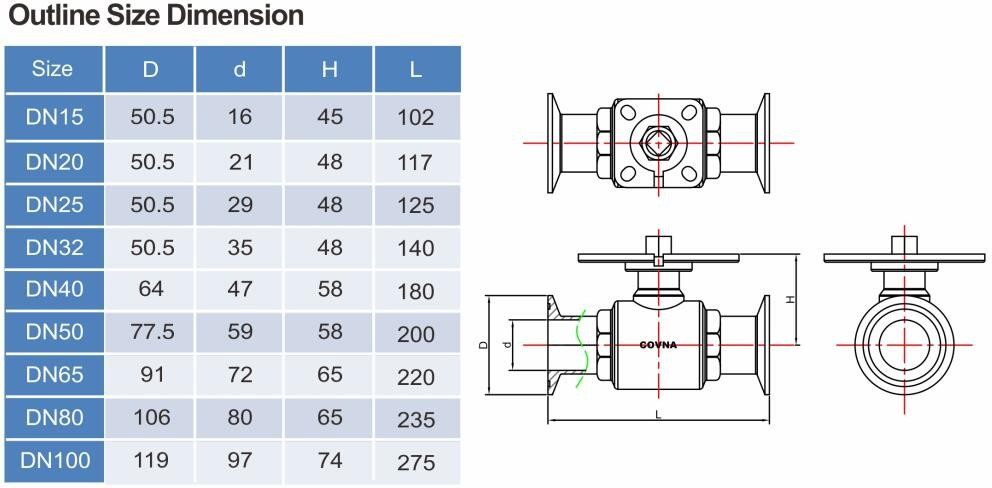 Food Grade 220v Ac Electric Water Control Ball Valve