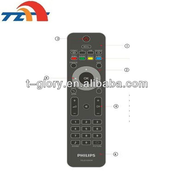 mini dvd remote control for philips with rohs iso bv