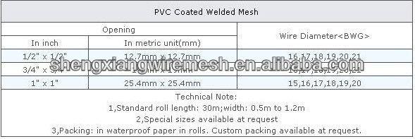 2x2 electro en thermisch verzinkte gelast gaas/2x2 verzinkt gelast gaas /PVC gecoat gelast gaas (Dubai Fair)