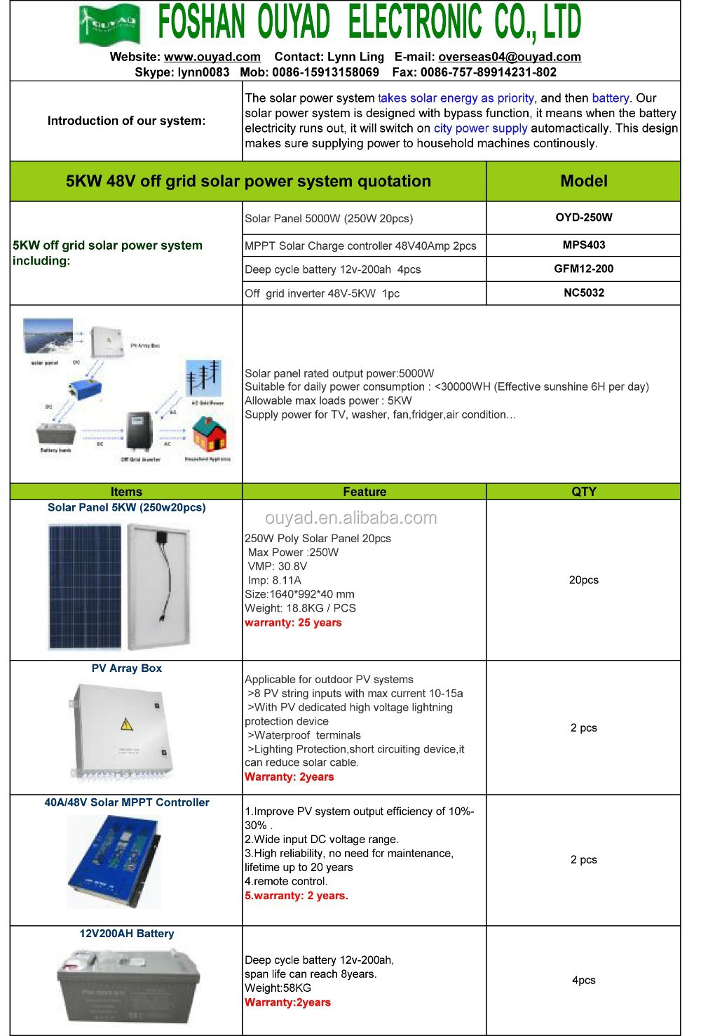 15000w Home Use 15kw Off Grid Solar Power System 15000w