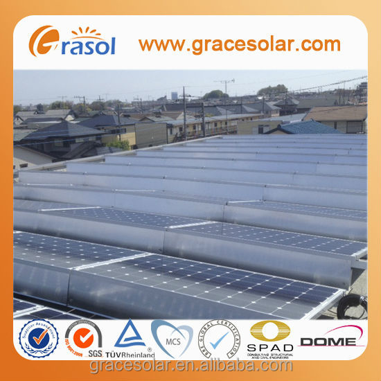 Turkey Concrete roof solar mounting kits