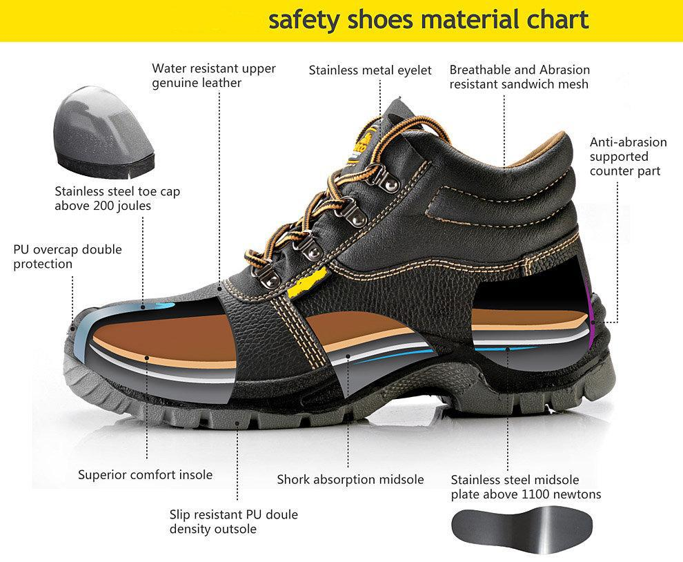 Lightest Safety Toe Shoes