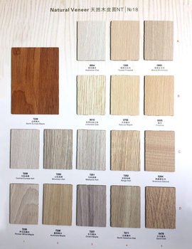 Monco Whole Hpl Laminate For Cabinets And Doors