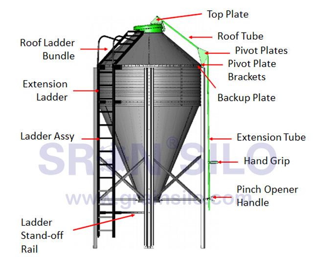 economical below 500ton small grain silos, small grain bin sron brand