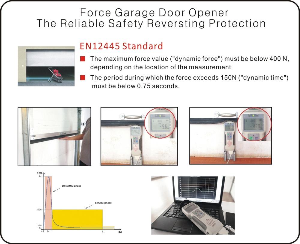 Ce Chain Drive Section Garage Door Opener Vertical Garage
