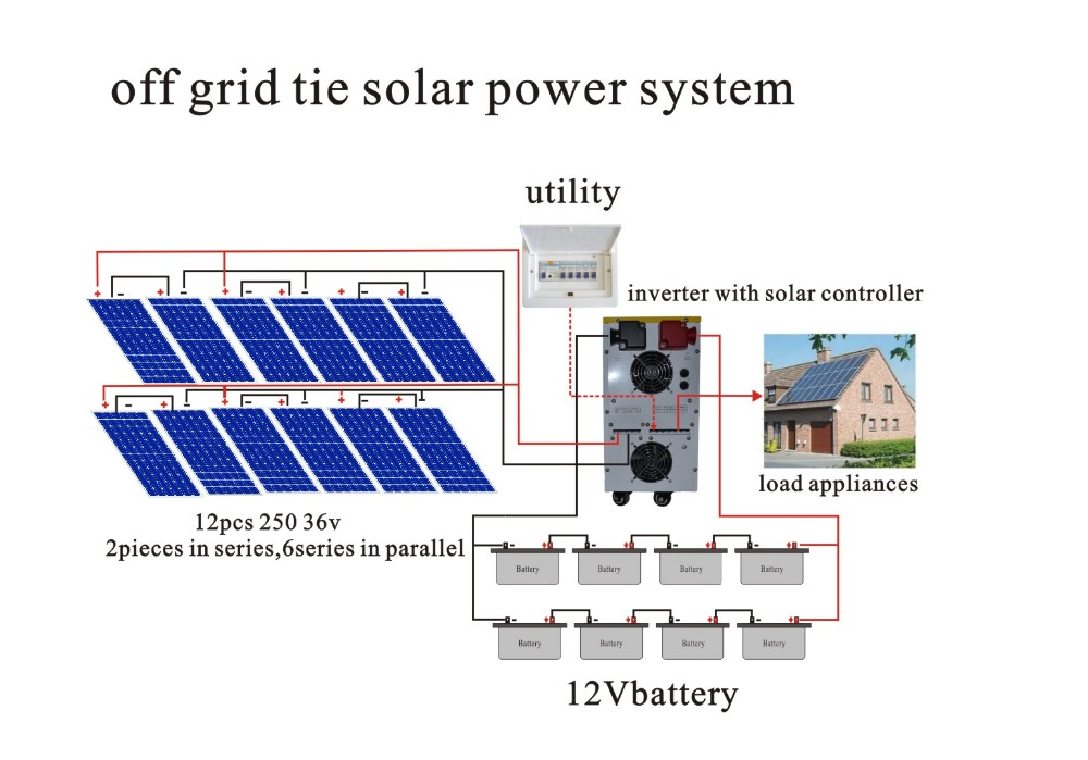 Solar Pv Systems Backup Power Ups Systems: Off-grid 2kw Solar Panel System For Home,2000 Watt Solar