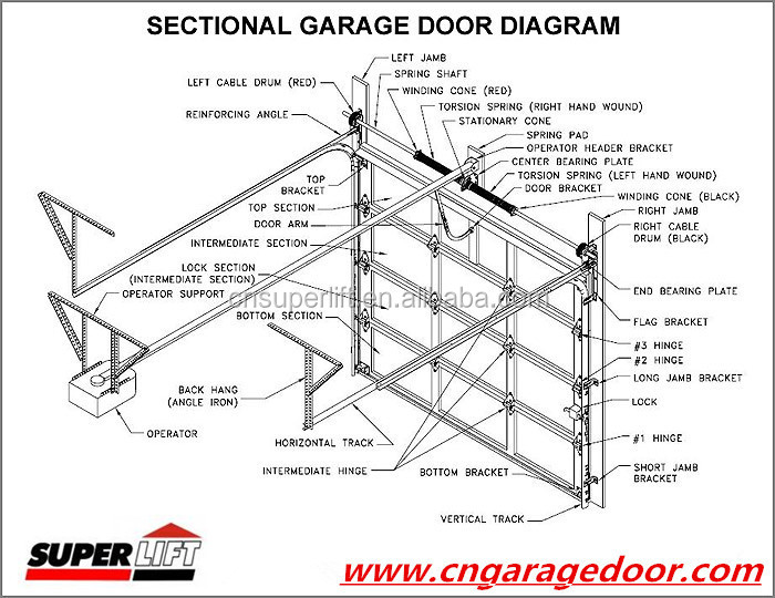 aluminum frame glass garage door