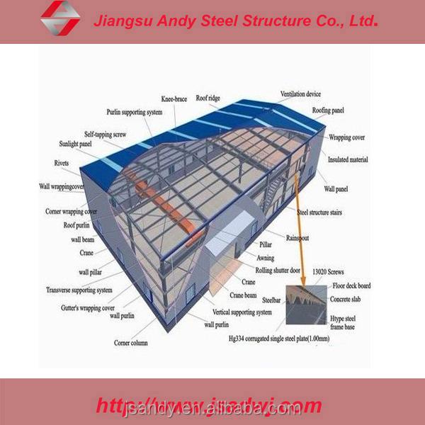 Beautiful Design Metal Roof Light Steel Warehouse For