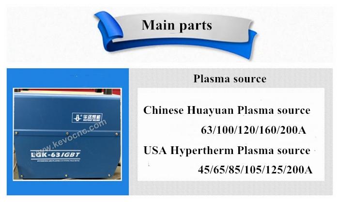 2 года гарантии плазменной резки с ЧПУ цена для стальной трубы США Hyper therm aa.jpg