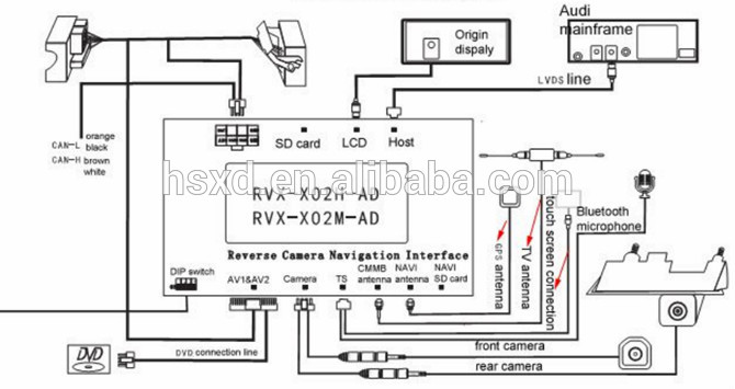 Audi Mmi Wiring Diagram - Sierra Fuse Box Diagrams for Wiring Diagram  Schematics | Audi Mmi Wiring Diagram |  | Wiring Diagram Schematics