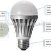 high quality/cul list/china factory price led bulb 9w e27 led light bulbs led bulb