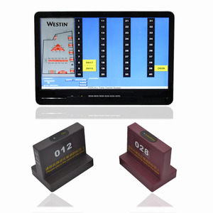 Wireless Restaurant Table Locator System/Guest Location System
