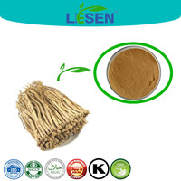 Dang Shen Extract Powder 5:1 10:1 20:1, Radix Codonopsis Extract