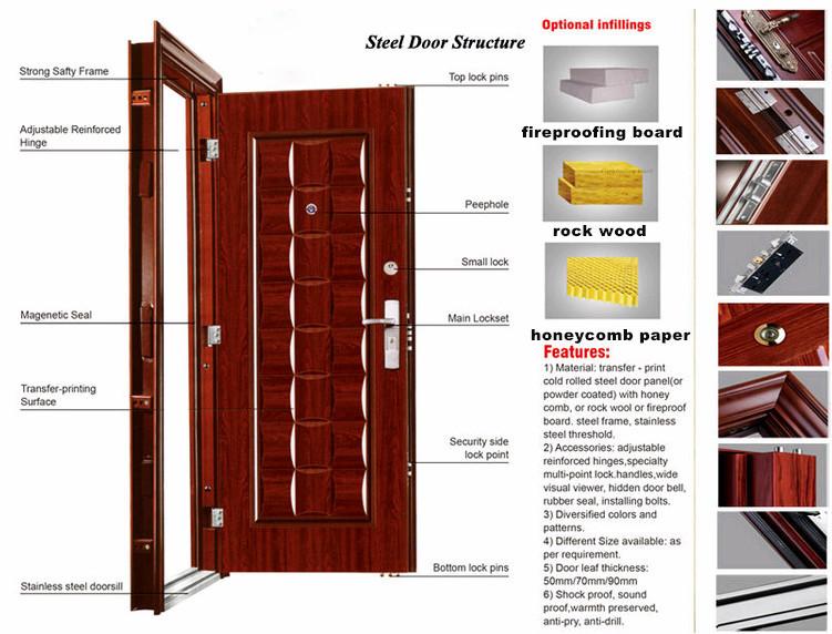 Wholesale Entry Fancy Steel Doors Iron Doors Prices Buy
