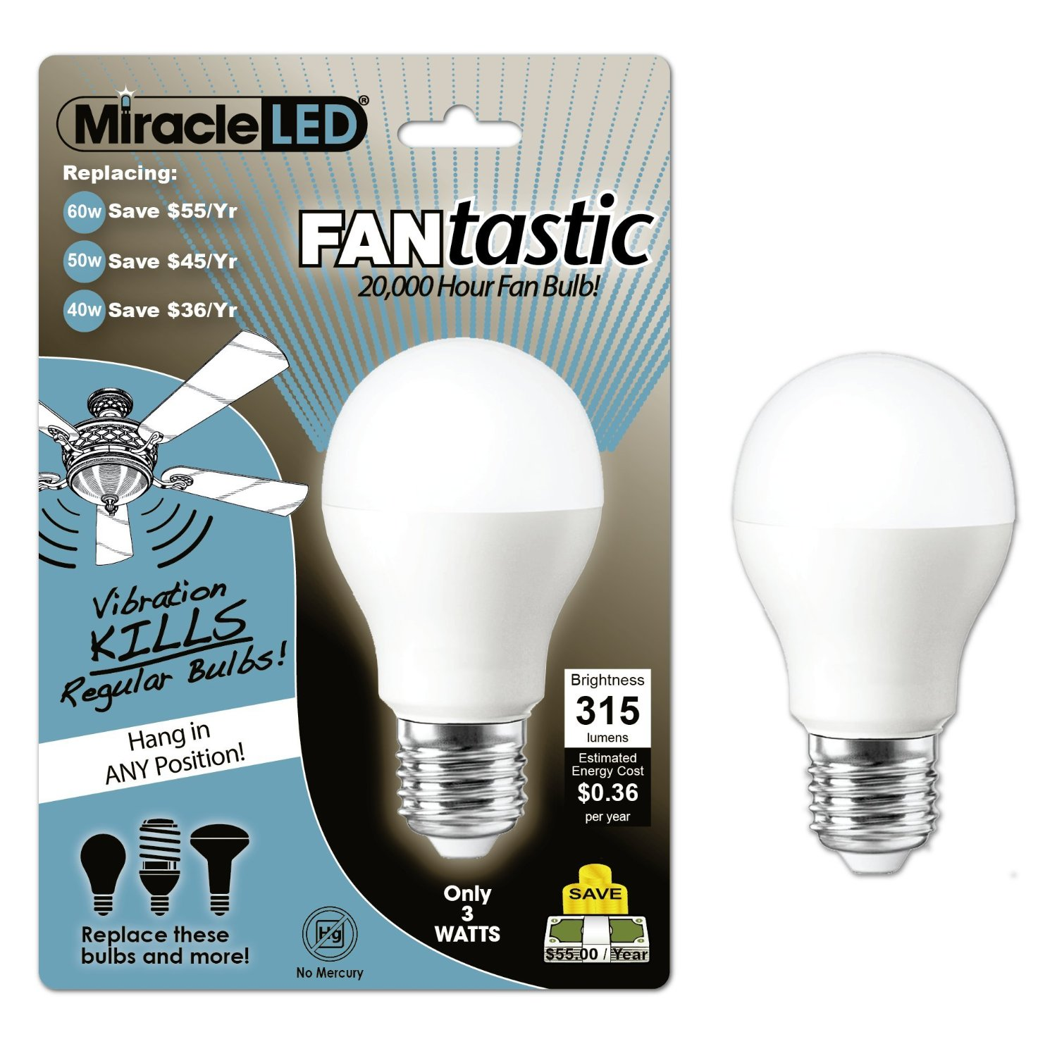 a understanding to modern light guide within fan sizes shapes ceiling types bulb bulbs and