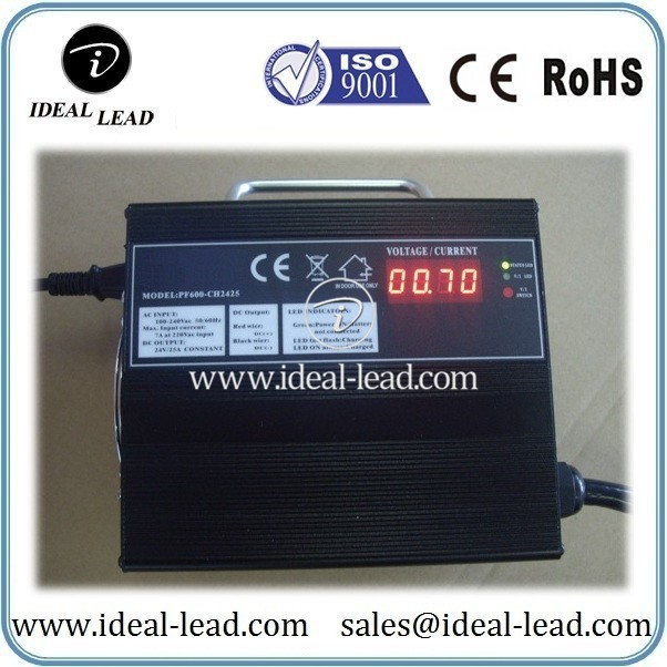 Electronic Vehicle Charging power supply 800~1000W