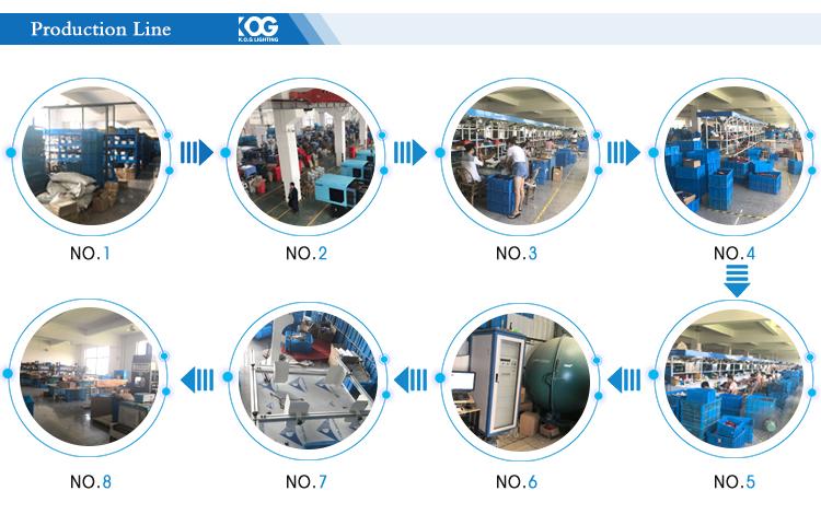 1 COB + 2 Q5 + 1 T6 zoom đèn pha công suất Cao 18650 Có Thể Sạc Lại đèn pha với SOS Cảnh Báo ánh sáng