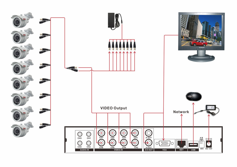 Multi Lens Ahd Cctv Camera With Full Form 2.8-12mm Lens Support ...