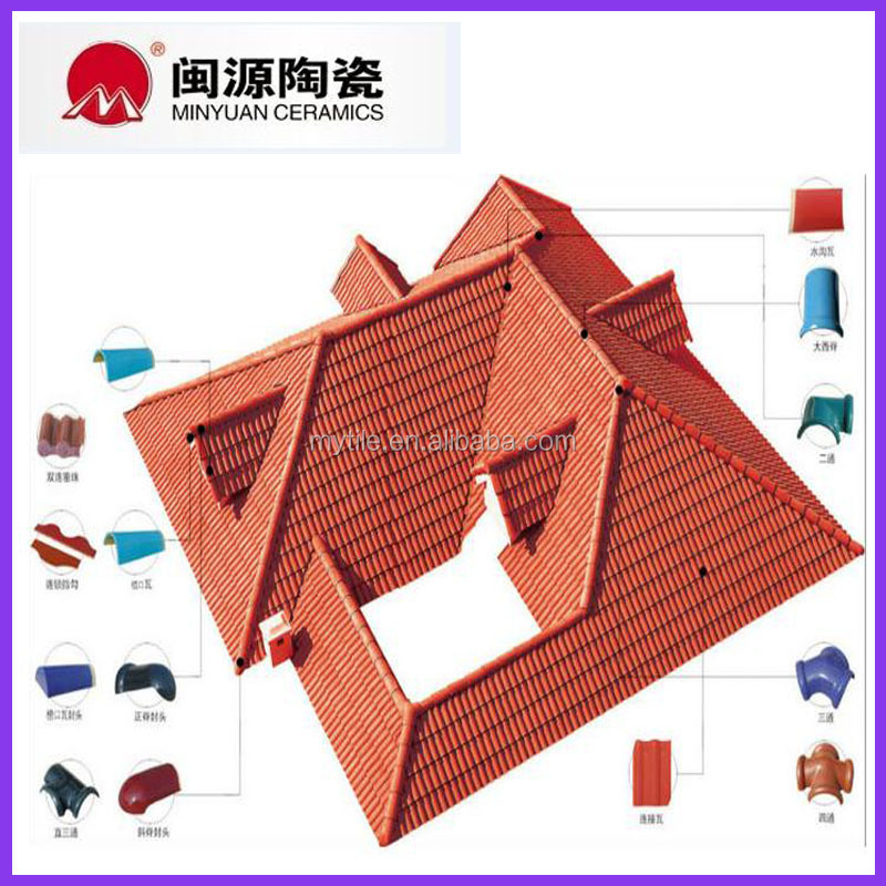 Synthetic spanish roof tile red clay roof tiles for sale for Buy clay roof tiles online