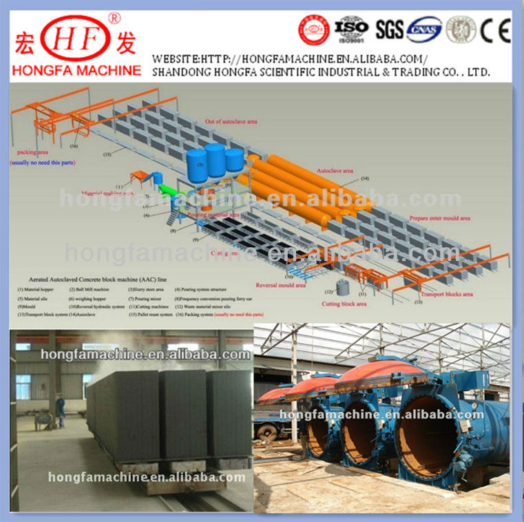 Automatical control aerated concrete foam brick plant / AAC block & panel making machine prices of scheme in Indonesia 200000m3