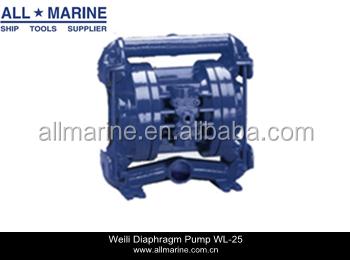 Manufacturer of wilden diaphragm pump buy tz1 8 series of manufacturer of wilden diaphragm pump publicscrutiny Images