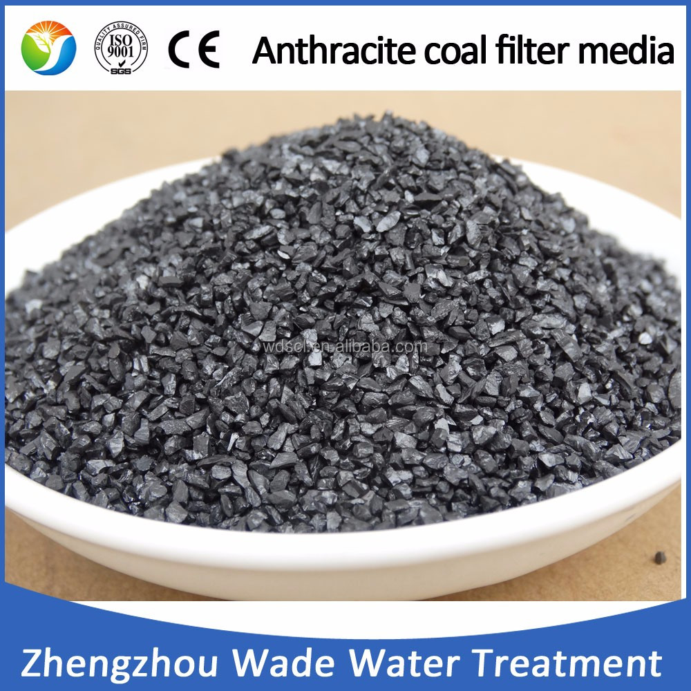 Electrical Calcined Anthracite coal/ECA with Low Sulfur