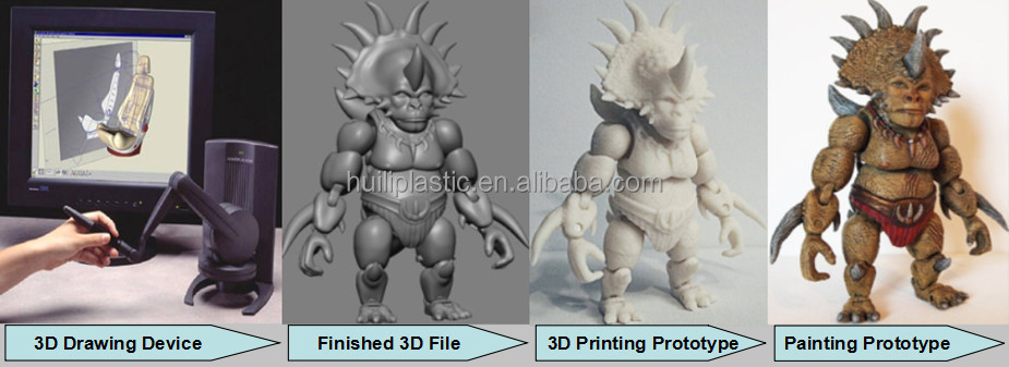 OEM plastic figurine factory, anime figure pvc toys, custom movie action figures