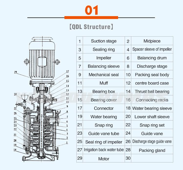 Tolle Hochdruckkessel Ideen - Elektrische ...