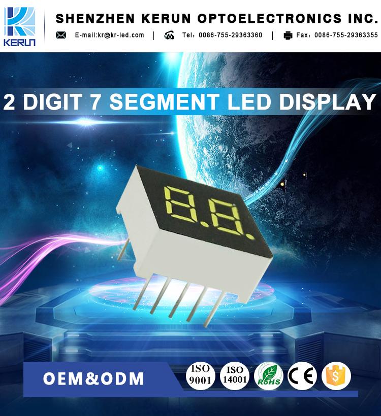 digital seven segment number display