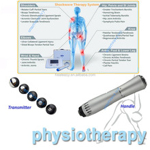 Extracorporeal Shockwave Therapy for Tendinitis & Bursitis Arthritic Pain