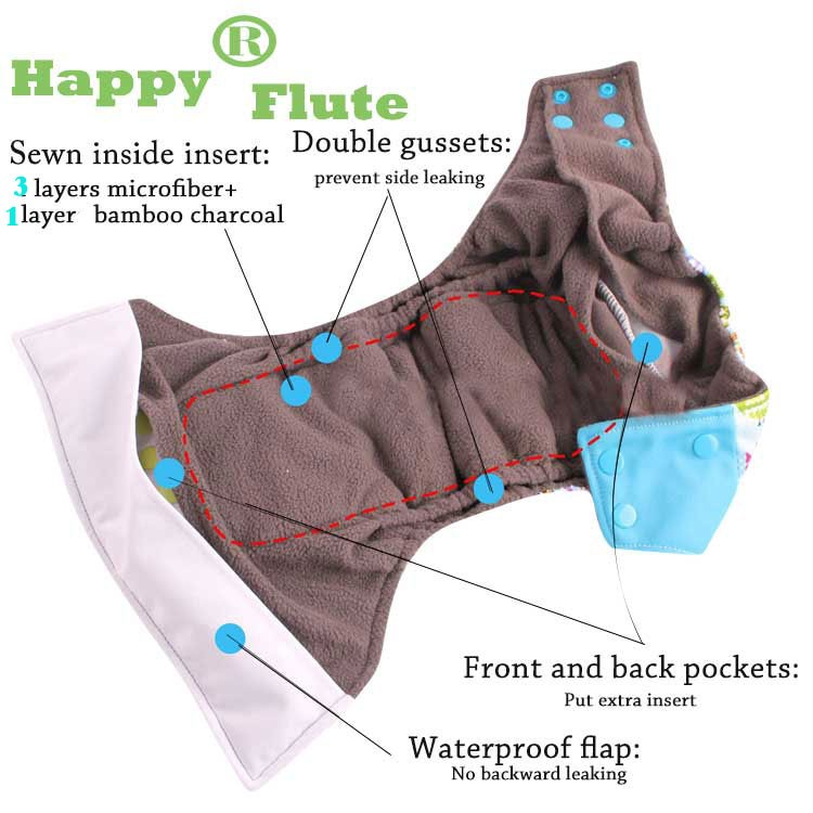 Happyflute Baby Diaper Cloth Diaper Washable Resuable ...