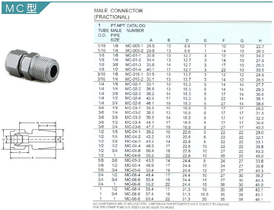 Acero Inoxidable 304 316 Doble Virola Conector Macho