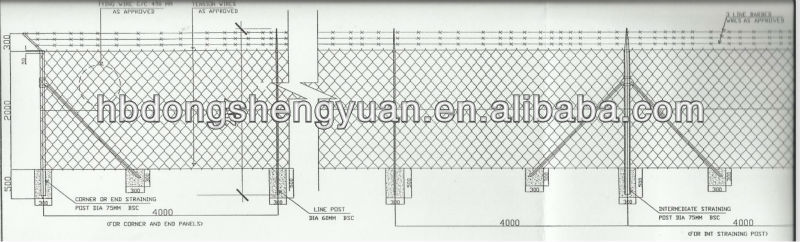 Vinyl Coated Chain Link Fence Specifications Anping