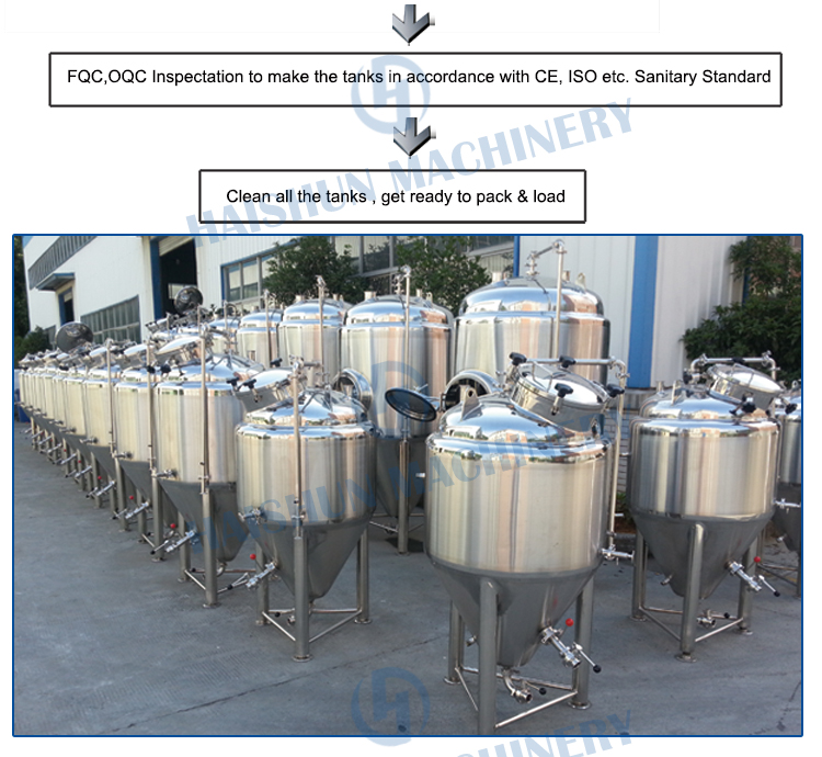 Carolina micro brewing technology automated beer system equipment