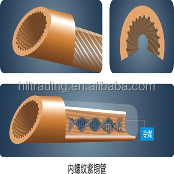 wholesale inner grooved air conditioner copper price