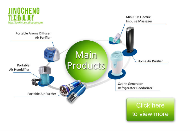 Best Malaysia Cheap Import Products (car Ionizer Air