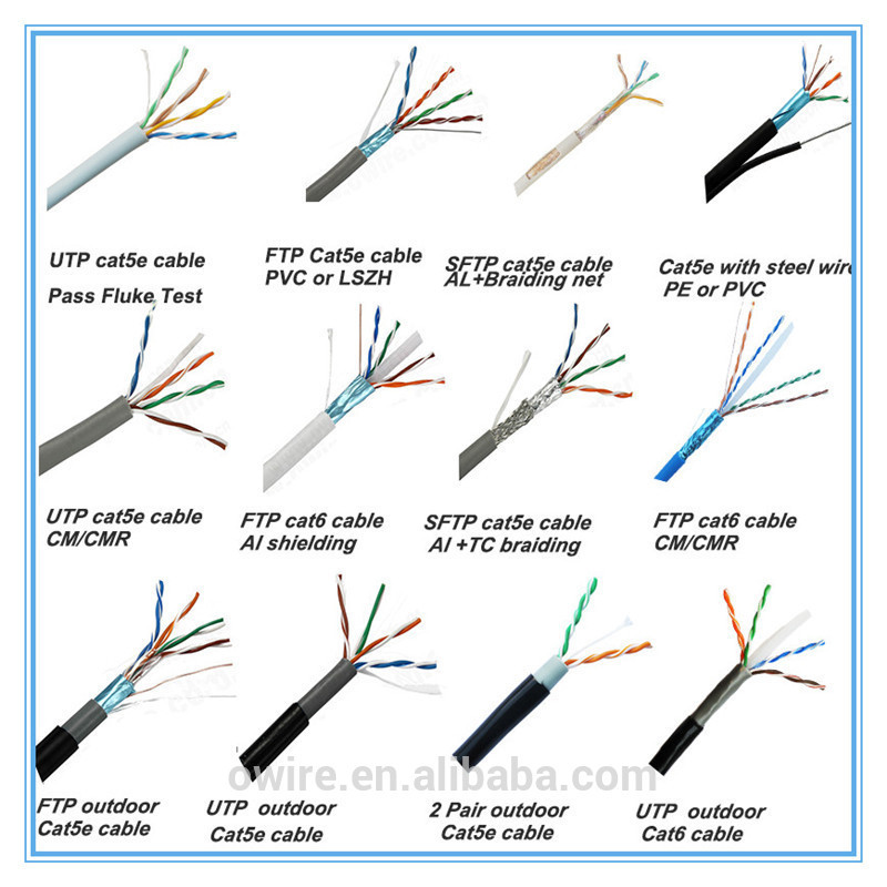 Cat6a Utp Ftp Stp Sftp Outdoor Network Cable Lan Cable